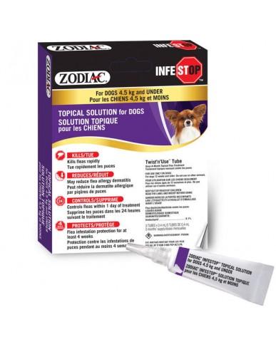 Zodiac | Infestop - Solution topique contre les puces pour chien